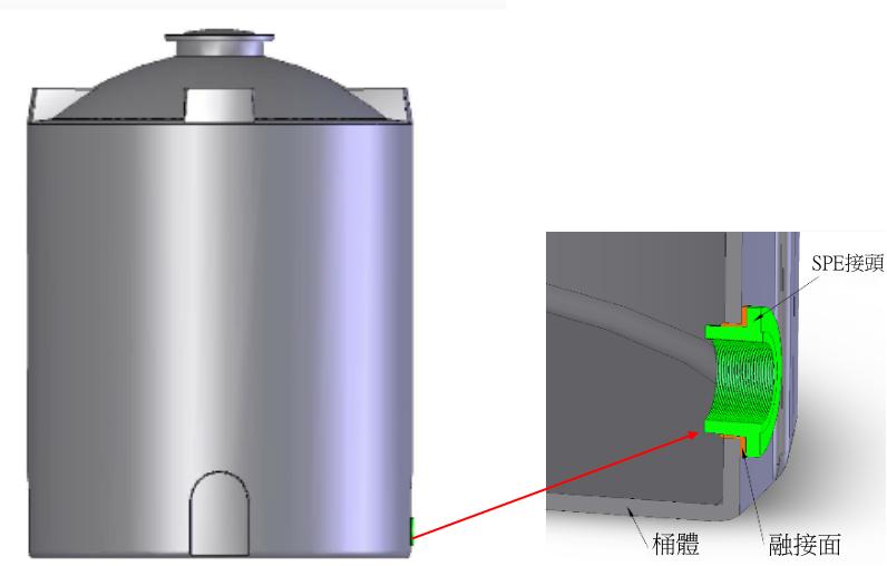 熱融接式出水口接頭